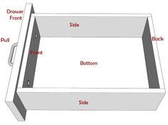 Delicieux How To Measure And Build A Drawer Box. Very Detailed Instructions For Even  A Beginner