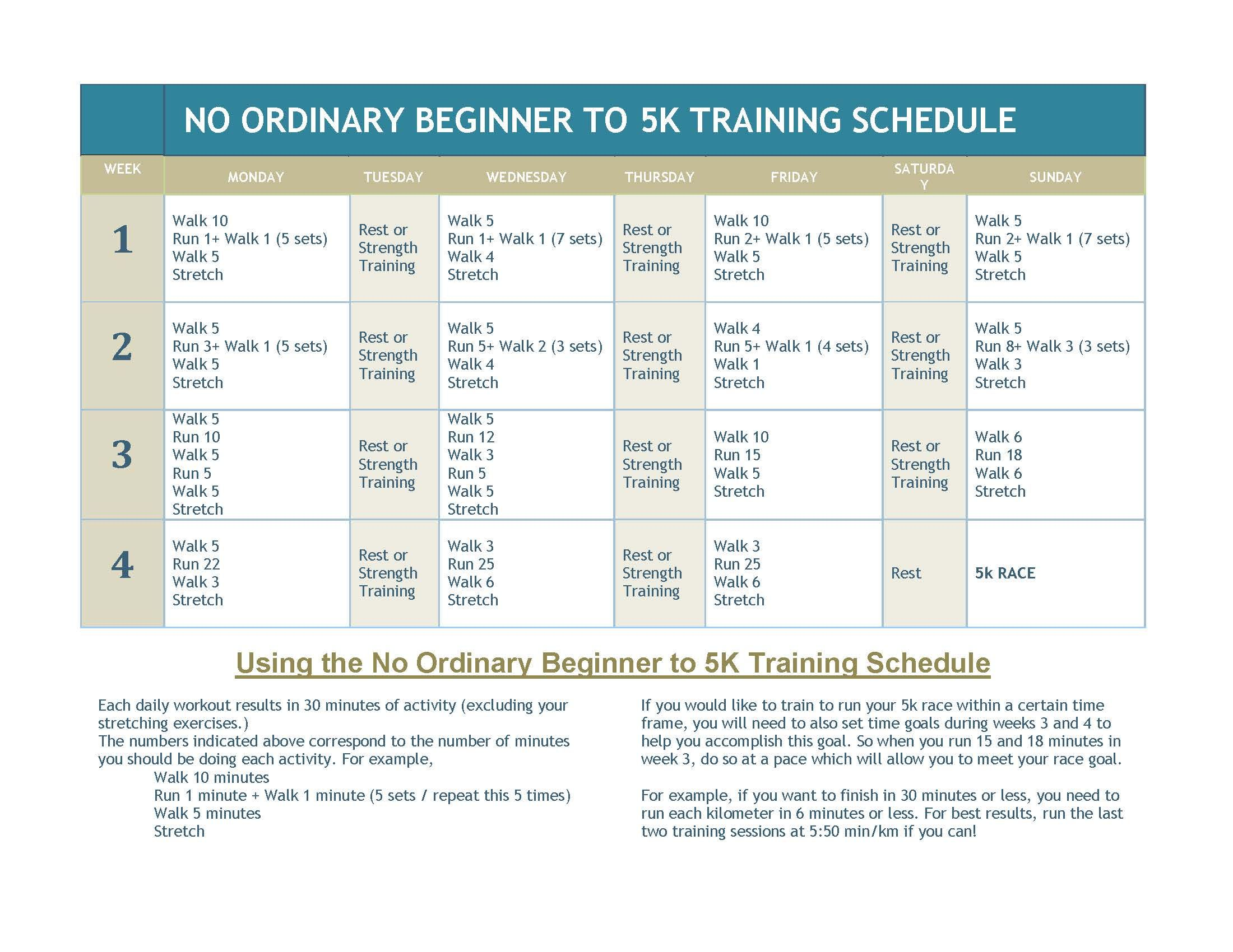No Ordinary Beginner To 5k Training Schedule In 4 Weeks Quicker Plan Get Back Into Running Shape This Summer