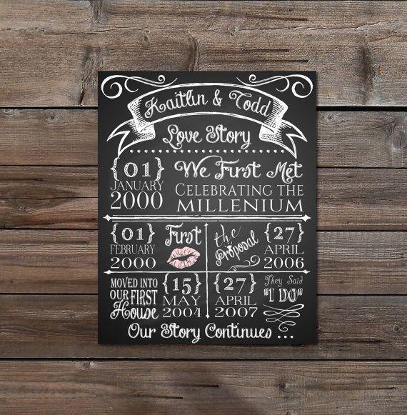 First Wedding Anniversary Celebration Ideas: First Wedding Anniversary Custom Chalkboard Wedding Sign