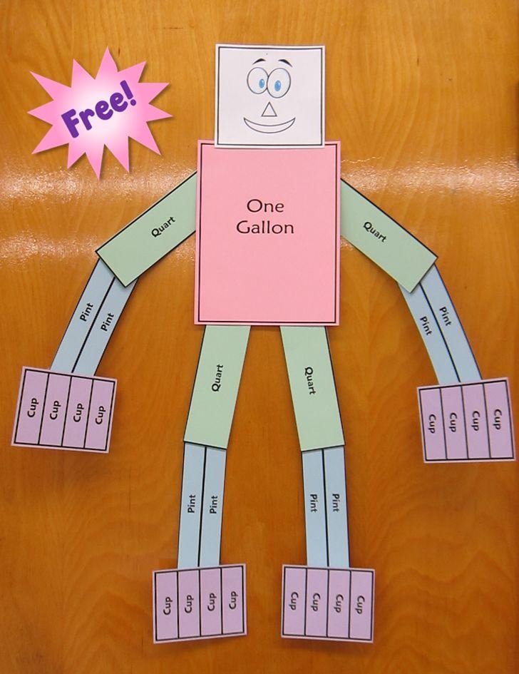 3rd Grade 3rd grade math measurement worksheets : Free Gallon Robot patterns! Gallon Robot helps kids understand ...