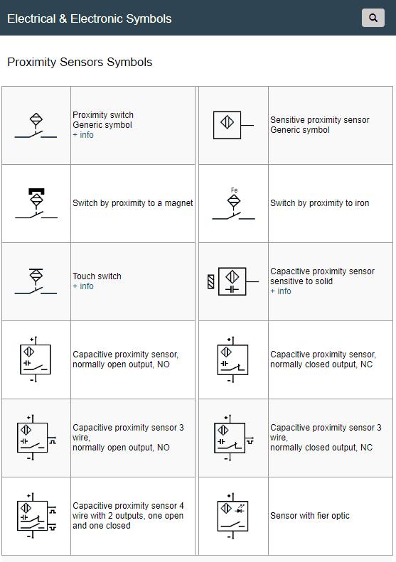 Proximity Sensors Symbols Transducers Electrical Symbols Sensor