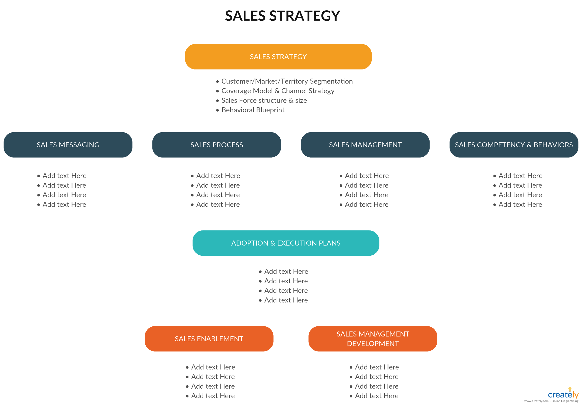 Sales Strategy Template Sales Strategy Template Sales Strategy Templates