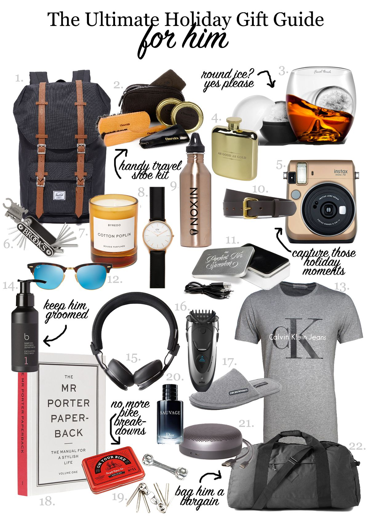 22 GIFT IDEAS FOR HIM THIS HOLIDAY SEASON Birthday