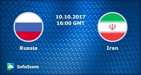 Livestream6 Bein Sport Streaming Friendly Russia Vs Iran