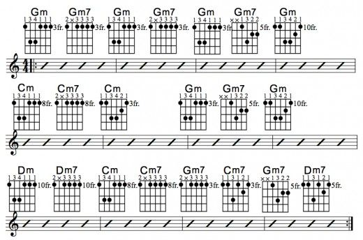 Blues Guitar Lessons • Chord Progression And Solo From Learning ...