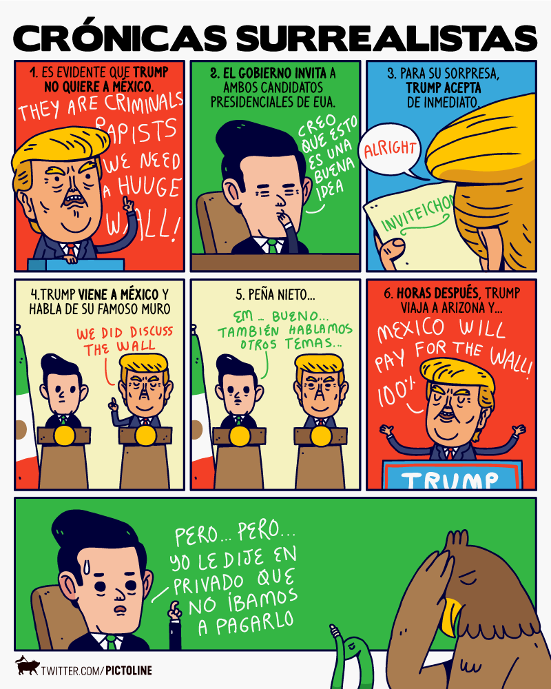 Pictoline On Twitter Ensenanza De La Historia Humor Divertido Historia De La Ciencia