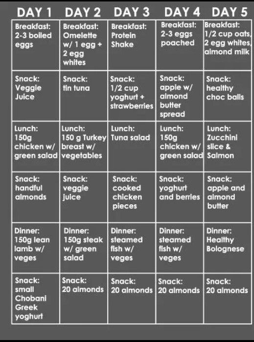 Sample weight loss meal plan healthy and clean pinterest for General motors diet pdf
