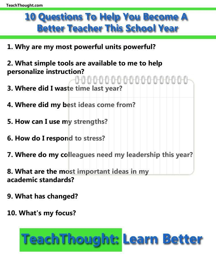 10 Questions To Help You Become A Better Teacher This ...