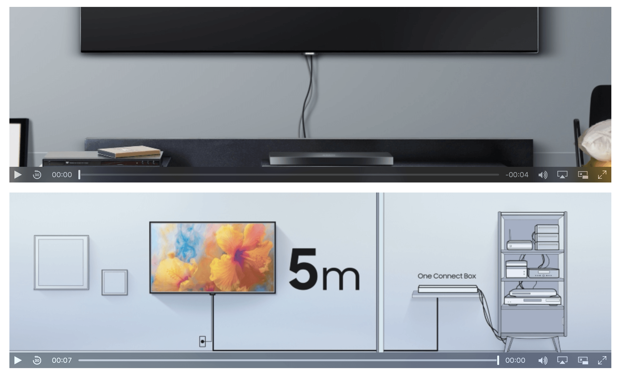 The Frame By Samsung The Perfect Tv For Non Tv Lovers The Interior Editor Home Technology Tv Stand Decor Tv