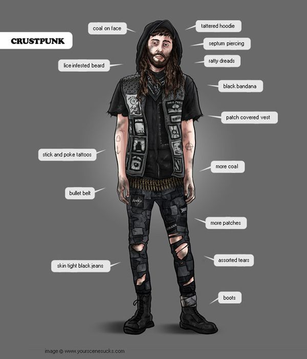 37 Different Personality Types Illustrated And Broken Down Crust Punk Fashion Gutter Punk