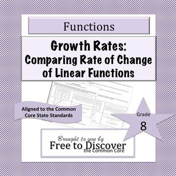 Rate Of Change Discovery Worksheet Non Proportional 8th Grade