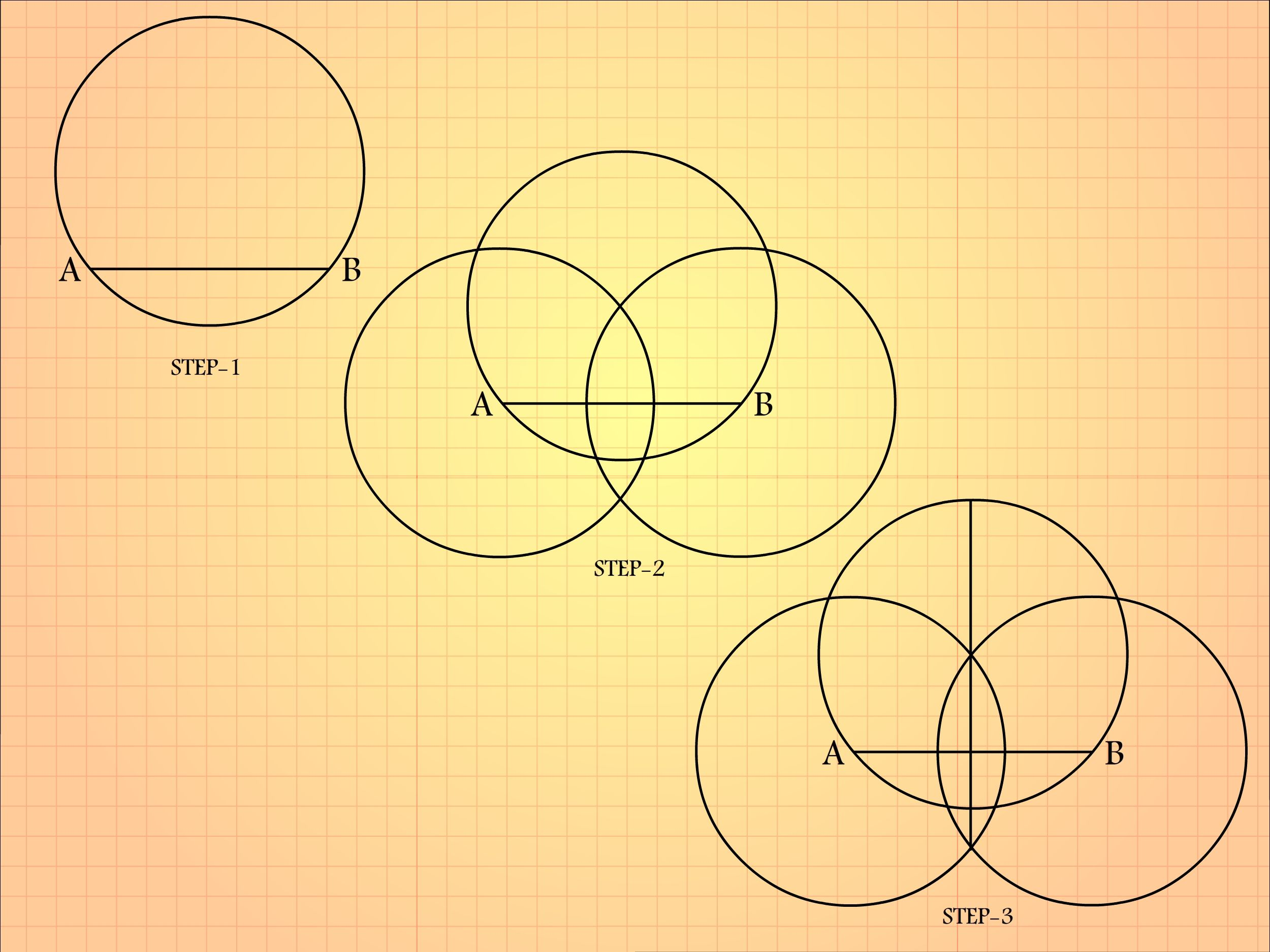 Calculate The Diameter Of A Circle