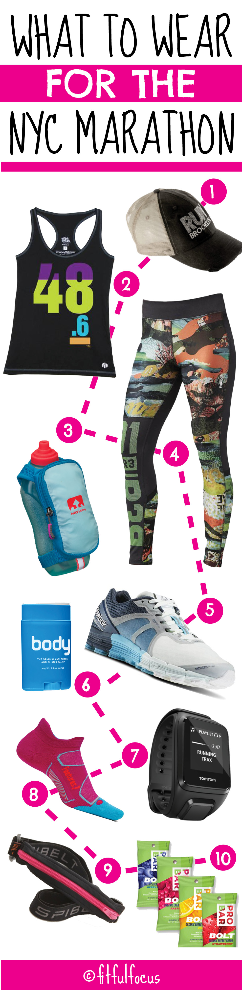 c511423c4f0 What To Wear For The NYC Marathon