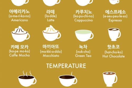 At the Coffee Shop – Korean Vocabulary