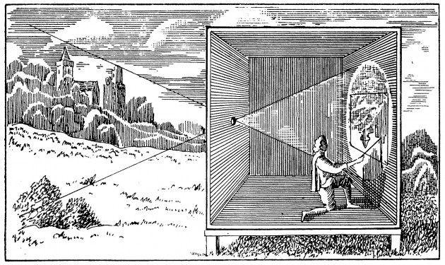 camera obscura diagram cin ma photographie pinterest cameras rh pinterest ca Camera Obscura Band First Camera Obscura