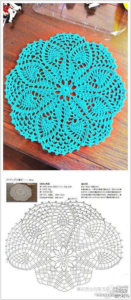 Pin von Beatriz Suarez Trillo auf Carpetas Crochet redondas ...