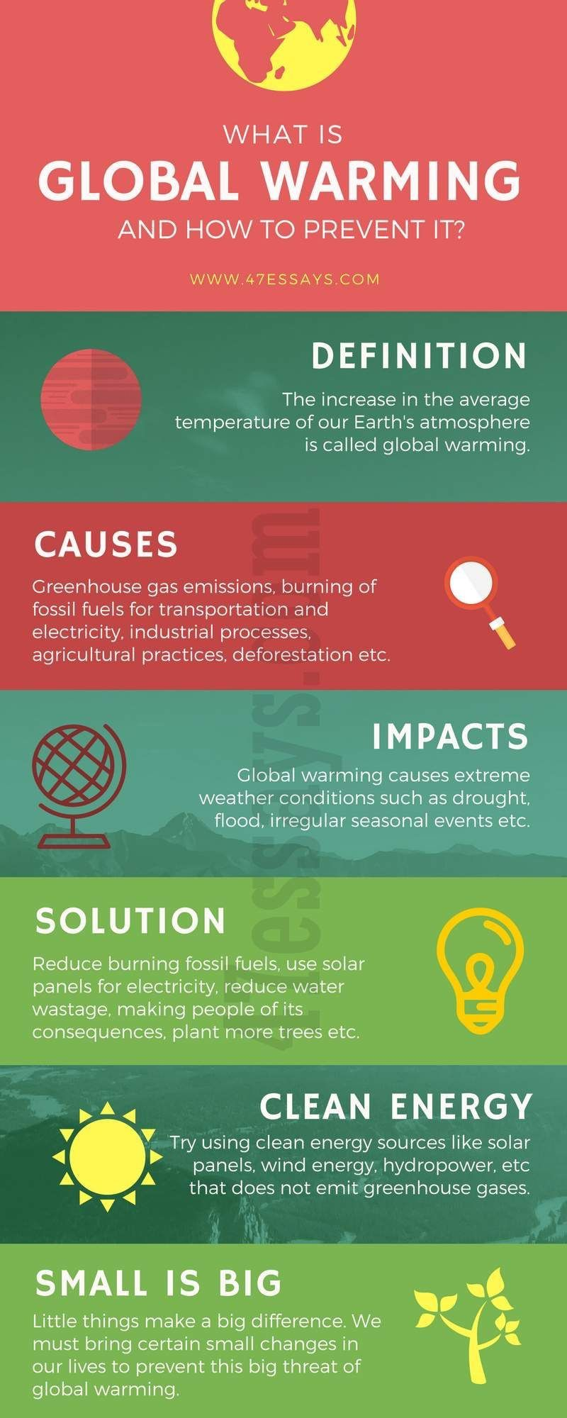 What Is Global Warming And How To Prevent It In 2020 Global Warming Global Warming Climate Change Global Warming Poster