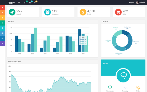 Flatify - Responsive Admin Web App | website designs | Pinterest ...