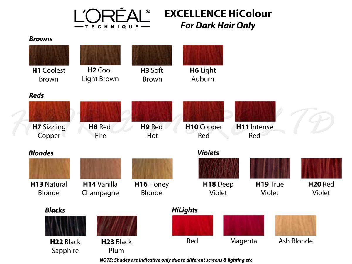 Loreal Hicolor For Dark Hair Brown Google Search Loreal Burgundy Hair Color Loreal Hicolor Loreal Hair Color