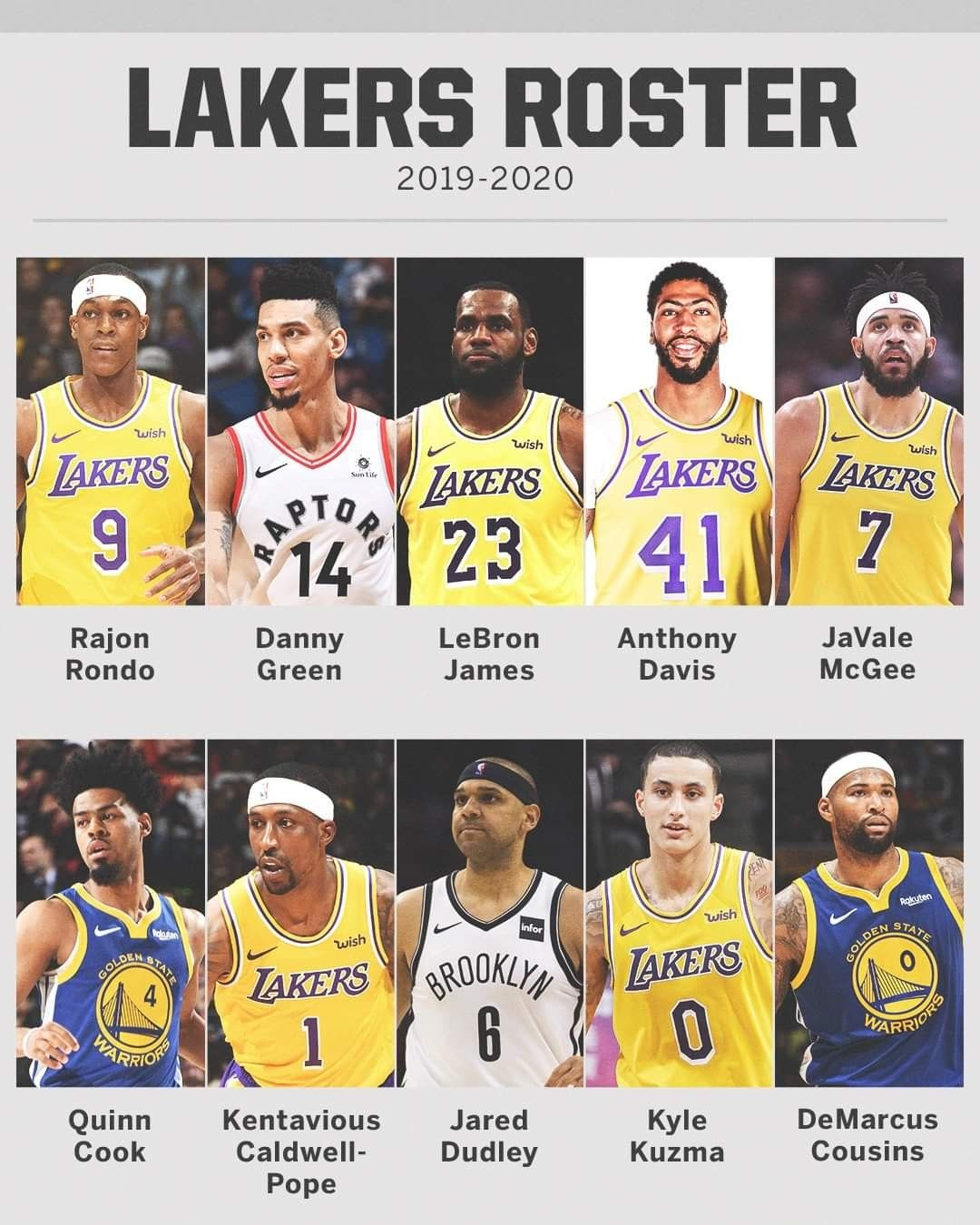Losangeleslakers Lakers Roster Nba West Lakers
