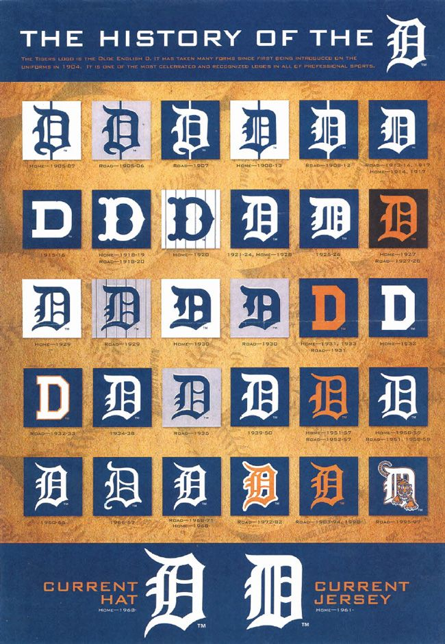 Tigers Uniforms And Logos Detroit Tigers Typography