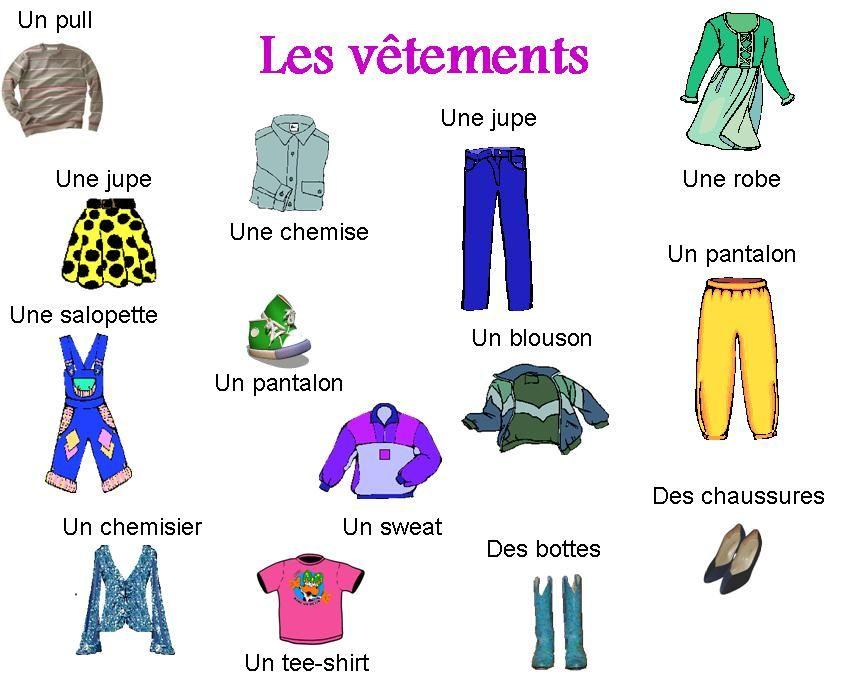 122 best images about FLE : les vêtements on Pinterest   Image ...