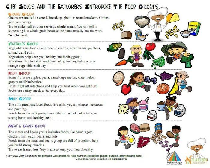 healthy food chart for preschoolers: Calorie chart for children restaurants healthier food