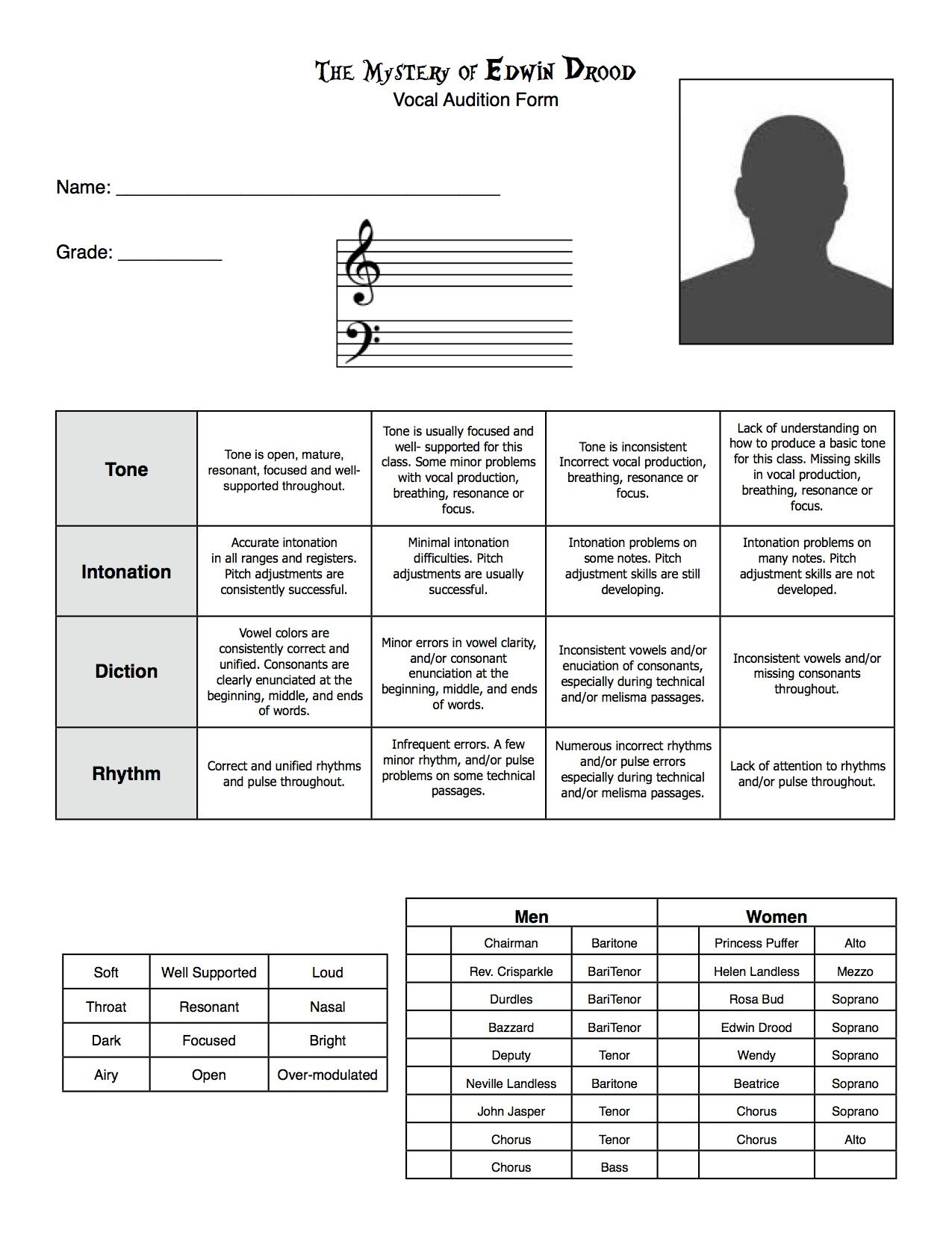 Audition Form Music Pinterest – Audition Form