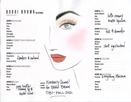 What Makeup Is A Diagram Product Wiring Diagrams