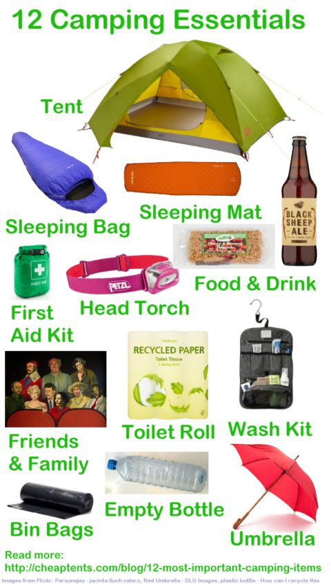 official photos 089d6 48ef4 What are the most important items on your camping gear list ...