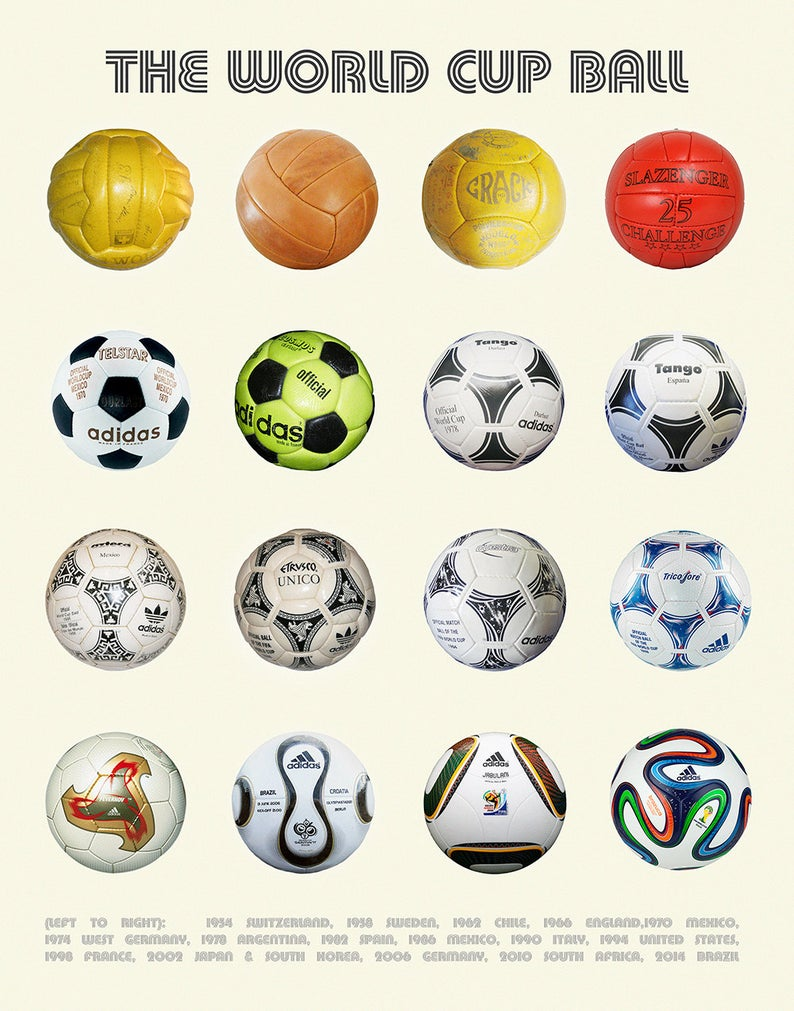 The World Cup Ball Football Poster Evolution Of Soccer Adidas World Cup Poster World Cup History Soccer Ball Soccer Art In 2020 Football Poster Soccer Art World Cup