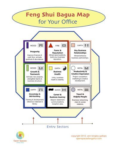 office fung shui. Business Feng Shui: The Bagua Map For Your Office | Open Spaces Shui Office Fung Shui O