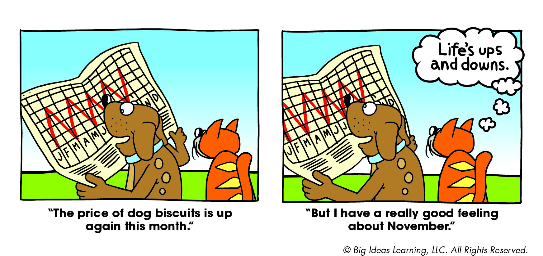 Biscuit Pricing Has Its Ups And Downs Math Cartoon Math Cartoons Big Ideas Math Big Ideas Learning [ 825 x 1744 Pixel ]