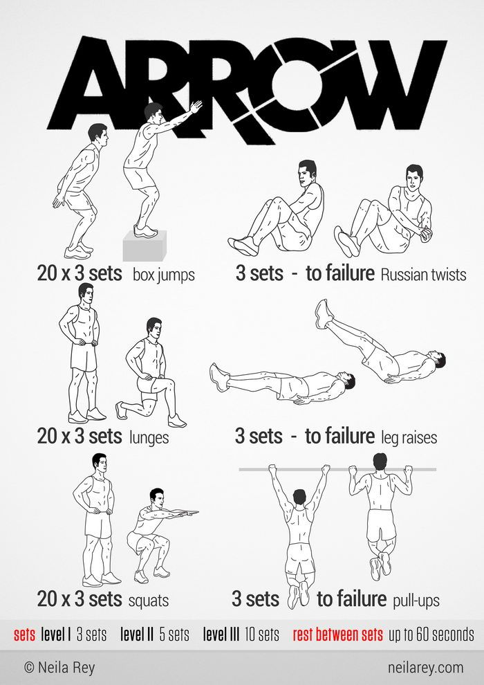 Home exercise plan no equipment