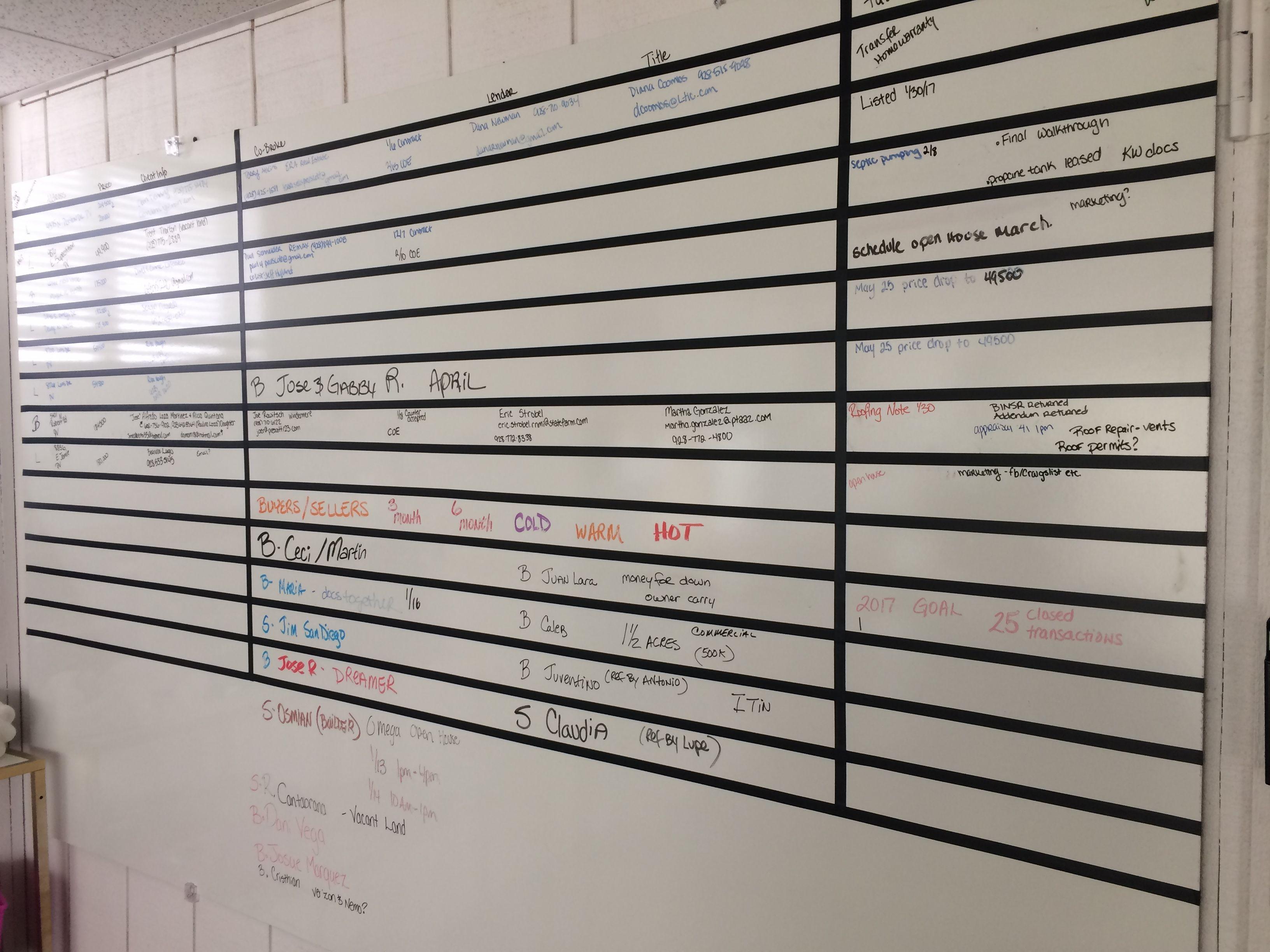 sales tracking board ideas www