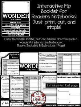 novel study template