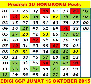 Prediksi hongkong pools jumat 16/10/2015 | Prediksi 2D/3D/4D