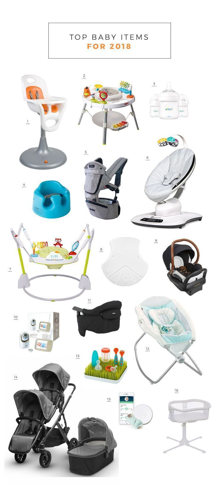 Top Baby Items of 2018   Baby items must have, Baby ...