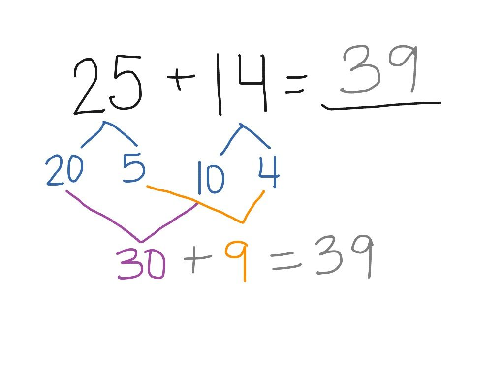 Addition Strategy Splitting By Place Value Addition Strategies Studying Math Math Work What is split strategy in addition