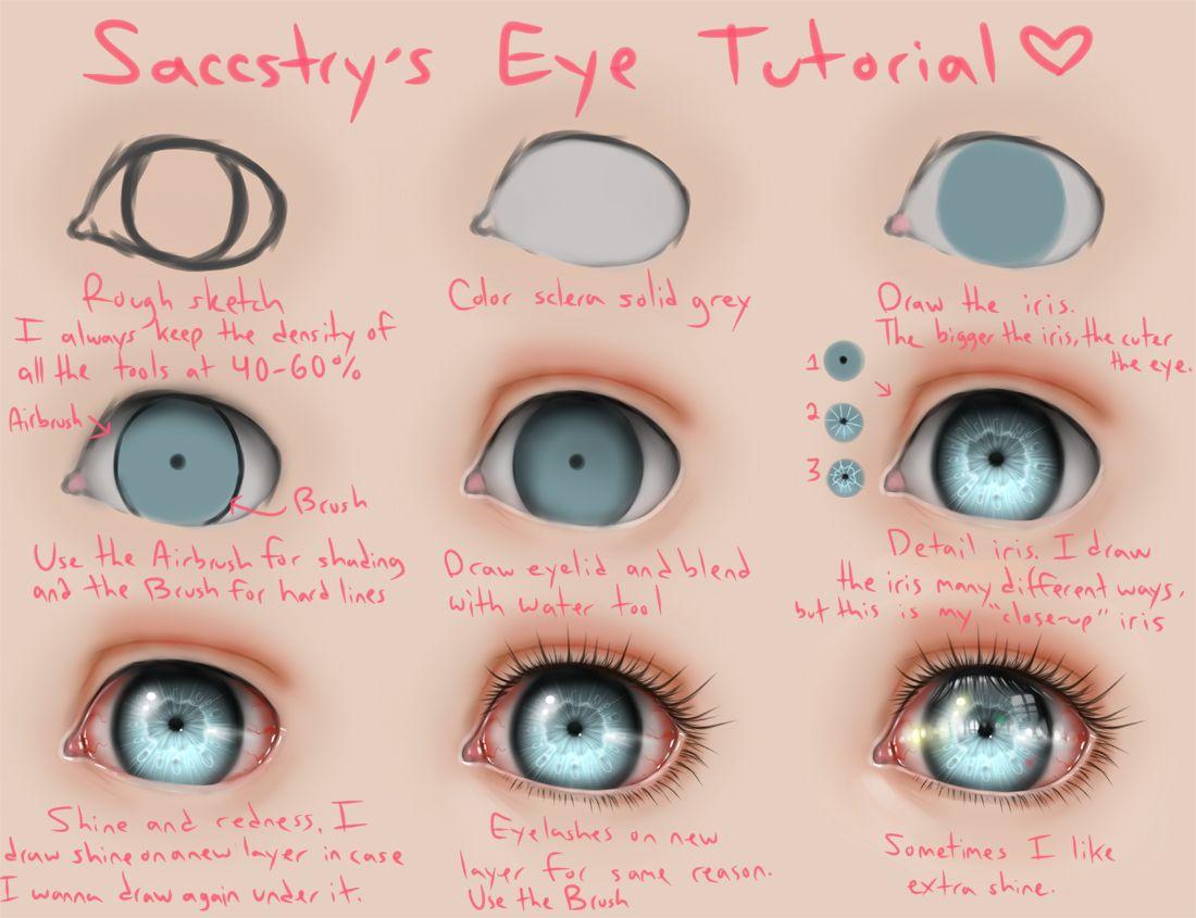 Eye Tutorial By Saccstry Deviantart Com On Deviantart Could