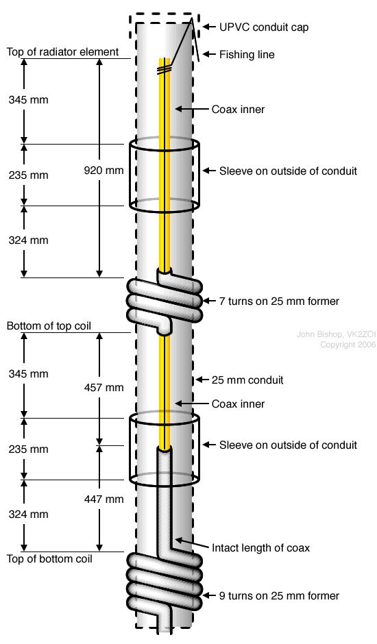 Experimental Dual Band High Gain Flower Pot dimensions