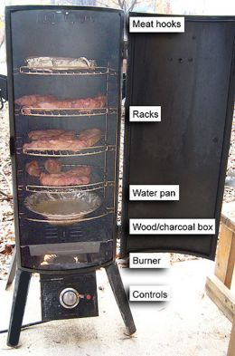 A Propane Smoker Grill Showing The Lay Out Of Burner Wood Chipeat Photo Dennis Brown