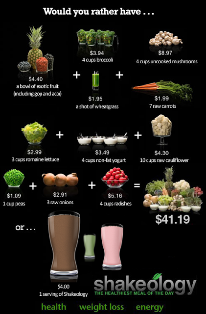 Why Does Shakeology Cost So Much? | Rachel Faul Fitness