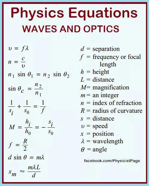 Physics 103 equation study guide