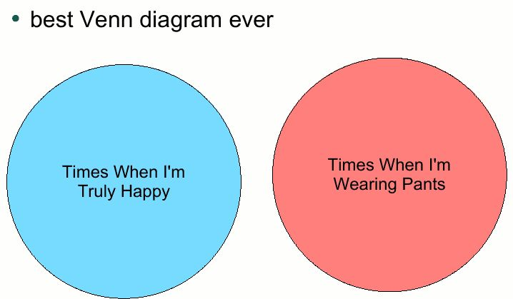 Absolutely The Best Venn Diagram Ever You Cant Make This Stuff