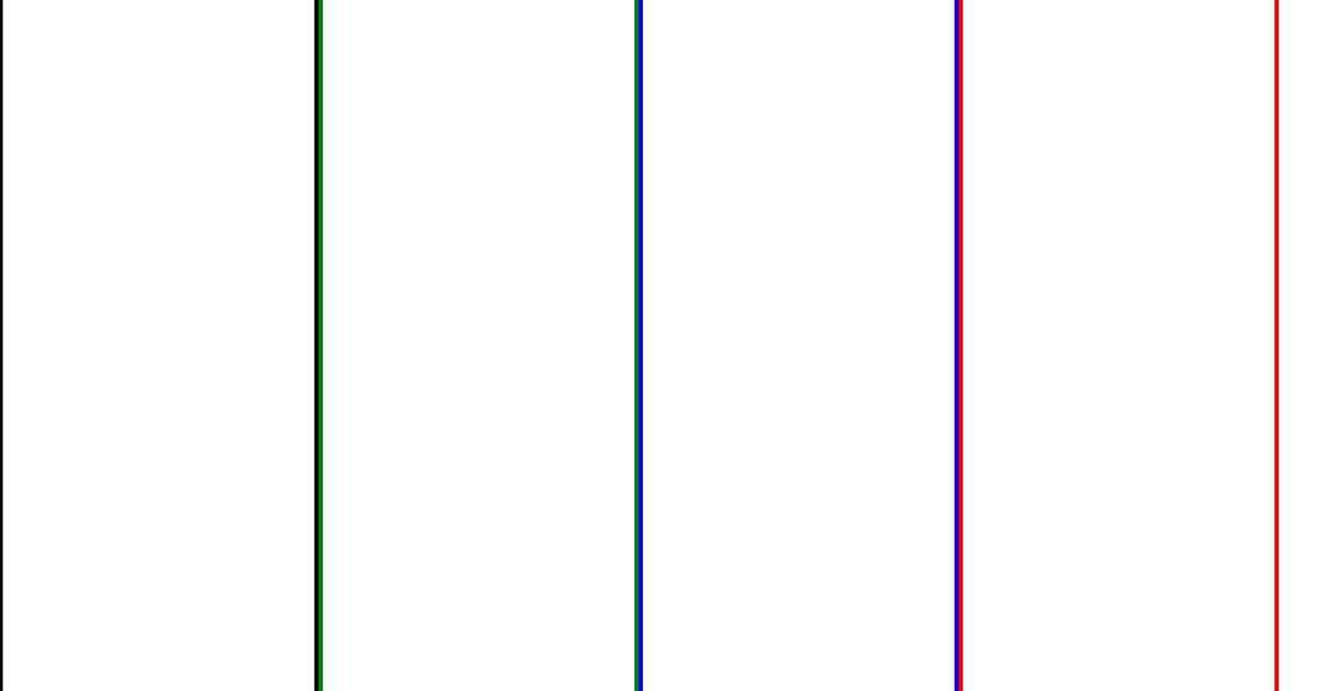 Cómo crear columnas mediante etiquetas DIV. Las etiquetas DIV tienen una gama más amplia de funciones que las etiquetas HTML comunes. Creas una página web versátil cuando utilizas este tipo de herramientas. Las tablas normales de HTML son difíciles de diseñar y no son tan flexibles. Las DIV son parte del documento HTML. Agrega estas etiquetas siempre que necesites colocar columnas dentro de ...