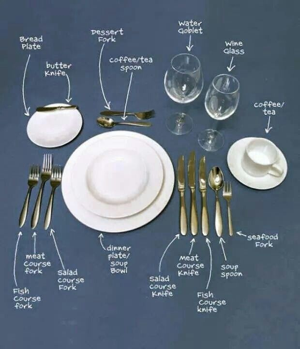 Who knows how to set a table? Like who knows how to set a REAL fabulous table? I came across this picture of a table place setting on my . & Table manners! Napkin in your lap! | My kitchen! | Pinterest ...