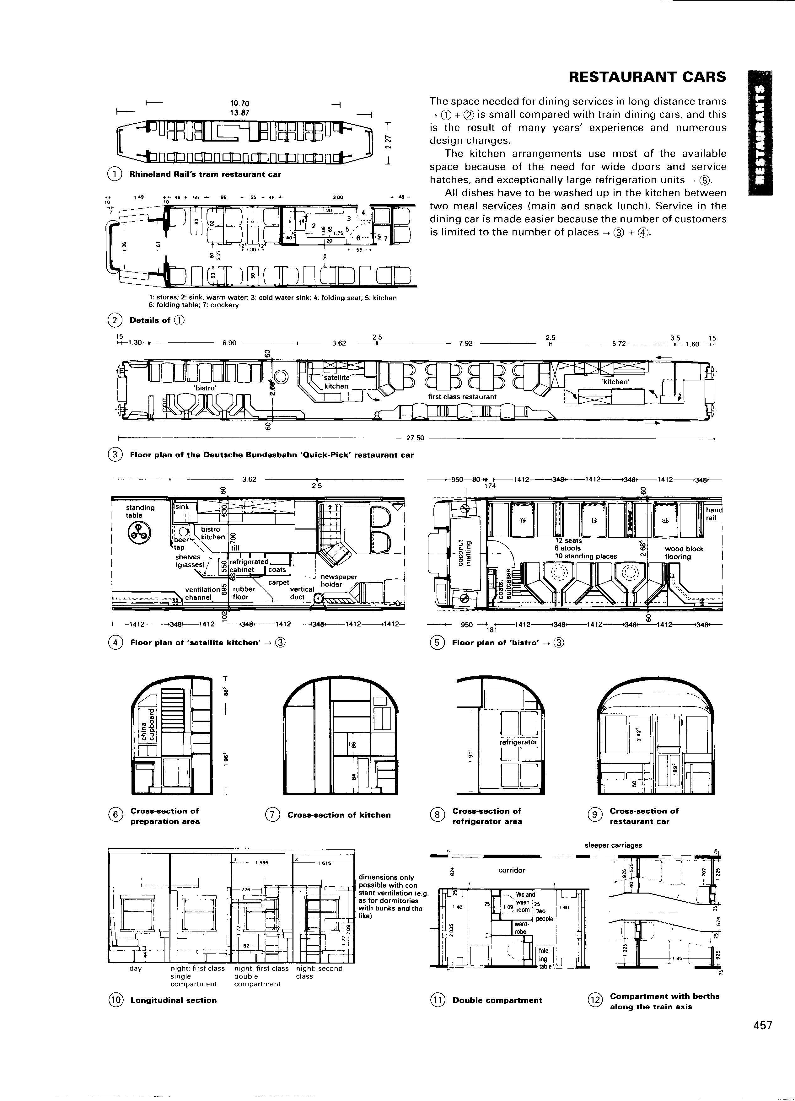 Architectural standard ernst peter neufert cafes