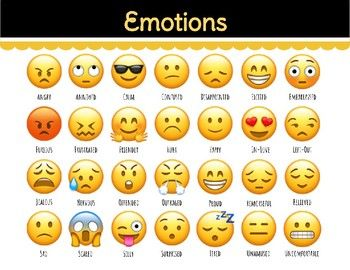This alphabetized emoji emotions chart is  great way to get students engaged in social also feeling faces feelings recognition print pinterest rh