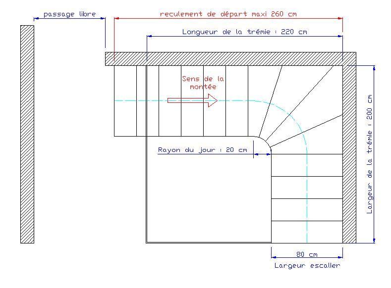 Dimensions D Un Escalier Calcul Escalier Palier Et Dimensions